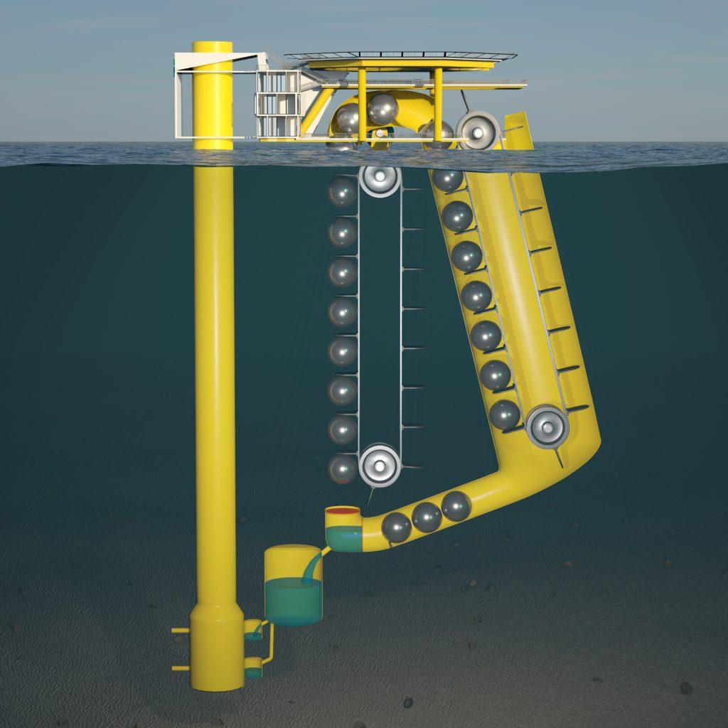wpe gul konstruksjon under vann
